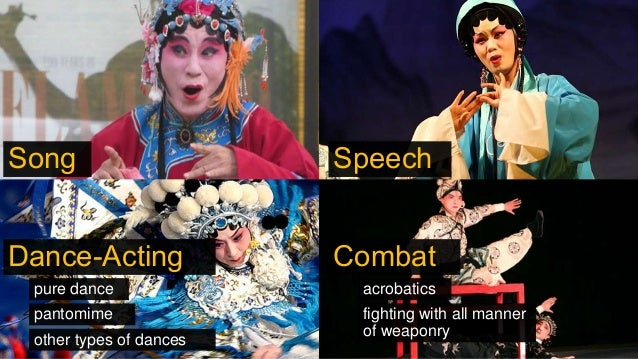 Song Dance-Acting pure dance Speech Combat pantomime other types of dances acrobatics fighting with all manner of weaponry