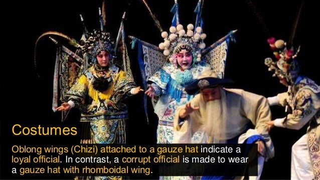 Costumes Oblong wings (Chizi) attached to a gauze hat indicate a loyal official. In contrast, a corrupt official is made t...
