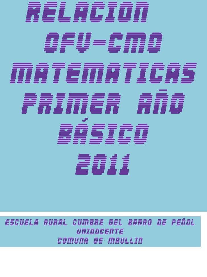 Mapeo ofv y cmo  matematicas 1º año