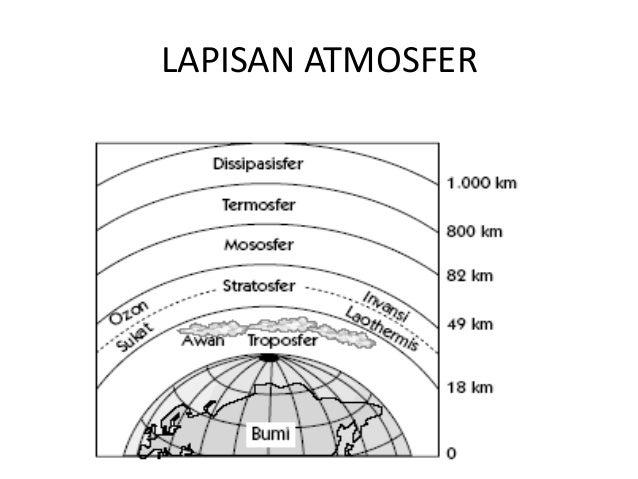 Image Result For Landform Map