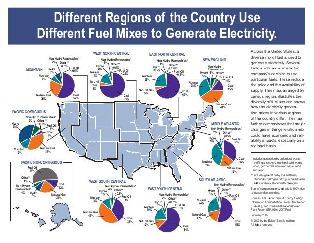 Different Regions of the Country Use                   Different Fuel Mixes to Generate Electricity.                      ...