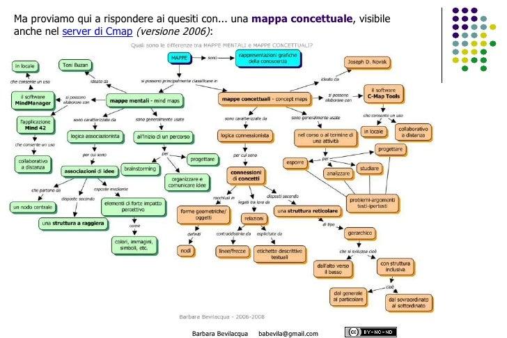 Mappe Mentali&Concettuali Bevilacqua Slide 2