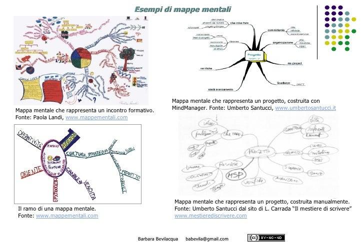 Mappe Mentali&Concettuali Bevilacqua Slide 3