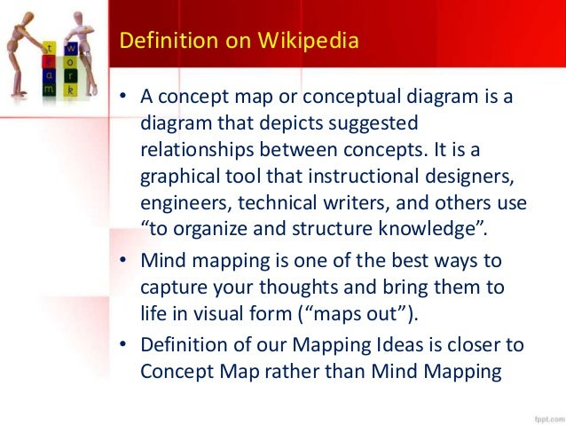 Mapping Ideas - The Hyip Project Slide 3