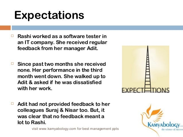 Expectations   Rashi worked as a software tester in  an IT company. She received regular  feedback from her manager Adit....