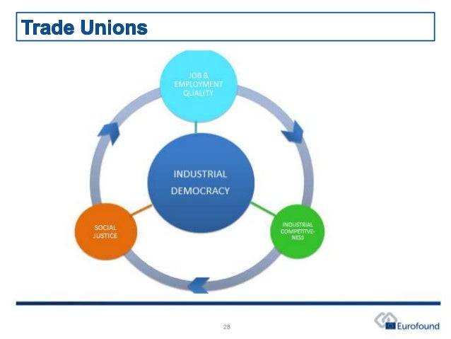 key elements of industrial relations And categorize competencies required by a successful labour relations  professional (lrp) a  processes as well as key elements of specialised  functions.