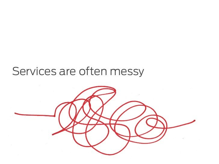 Service mapping as a process ofunderstanding a service