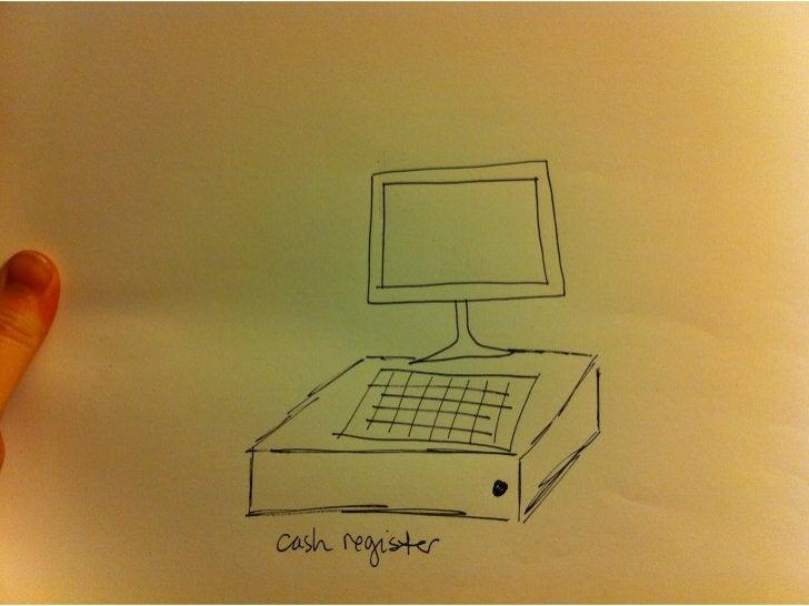 servicemappingis...    a process    capture   an artefact   express       a tool    use