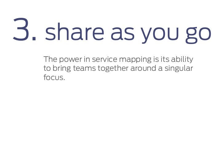 Mapping a service