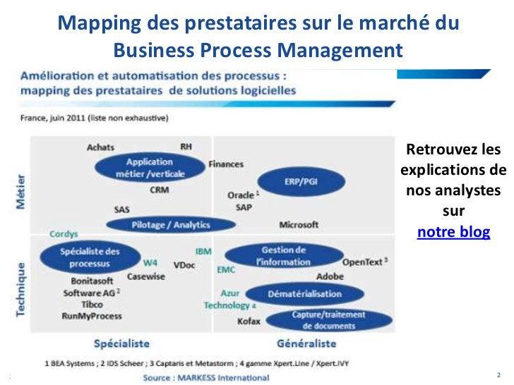 Mapping des prestatairessur le marché du Business Process Management <br />Retrouvez les explications de nos analystes sur...