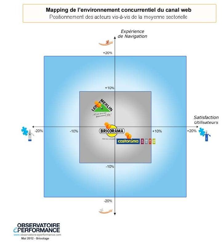 Mapping secteur du bricolage en ligne for Plans de bricolage en ligne