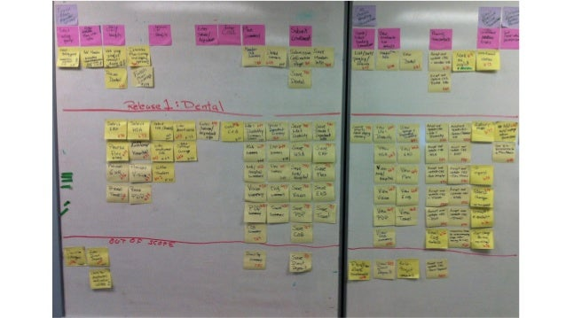 BUSINESS VALUE EXPERIMENTS 5x5 Framework • 5 people • 5 days • 5 experiments • $5k • In 5 weeks (i.e., small bets…) @JimKa...