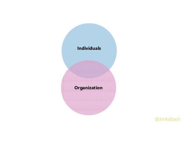 Individuals Organization @JimKalbach