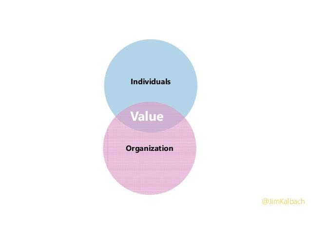 Individuals Organization Value @JimKalbach