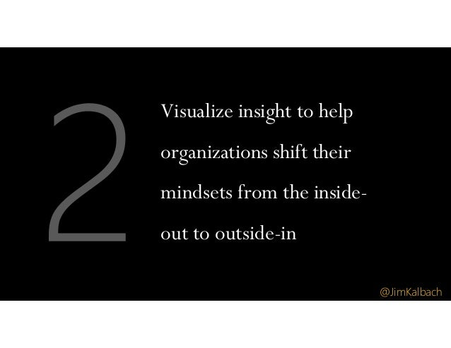 Visualize insight to help organizations shift their mindsets from the inside- out to outside-in @JimKalbach