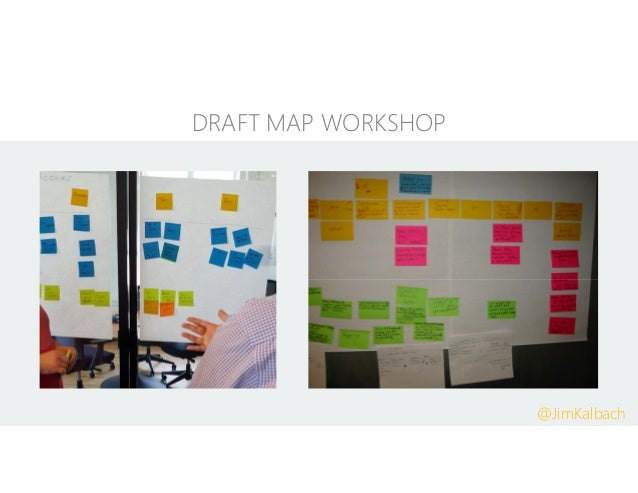 Research internally • Touchpoint inventory • Stakeholder interviews • Draft diagram Gather existing sources • Qualitative ...