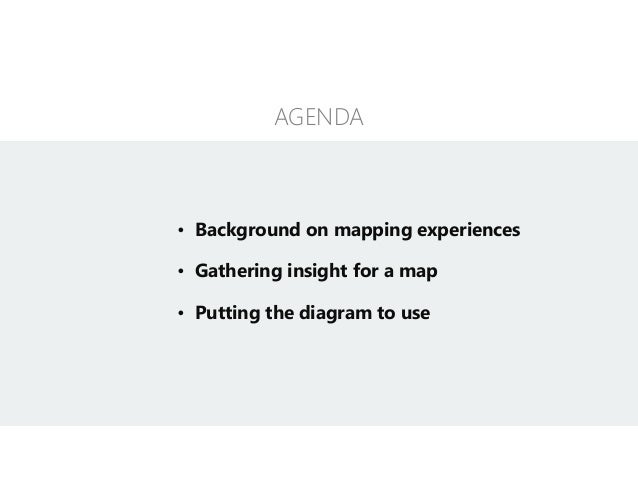 AGENDA • Background on mapping experiences • Gathering insight for a map • Putting the diagram to use