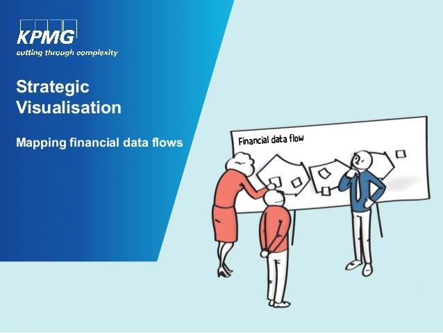 StrategicVisualisationMapping financial data flows   Financial data flow
