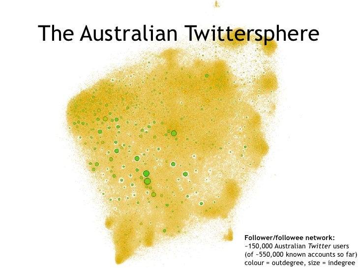 The Australian Twittersphere<br />Follower/followee network:~150,000 Australian Twitter users(of ~550,000 known accounts s...