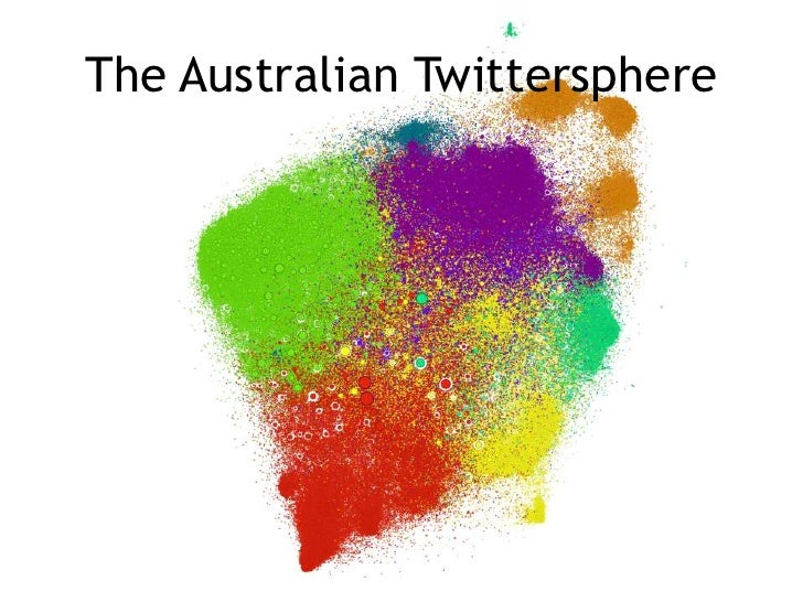 The Australian Twittersphere<br />