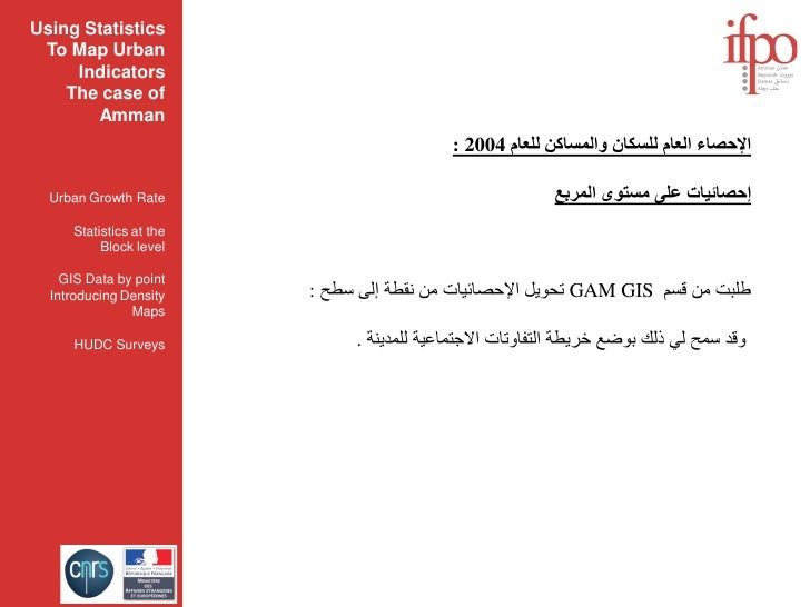 Using Statistics  To Map Urban      Indicators     The case of        Amman                                            : 2...