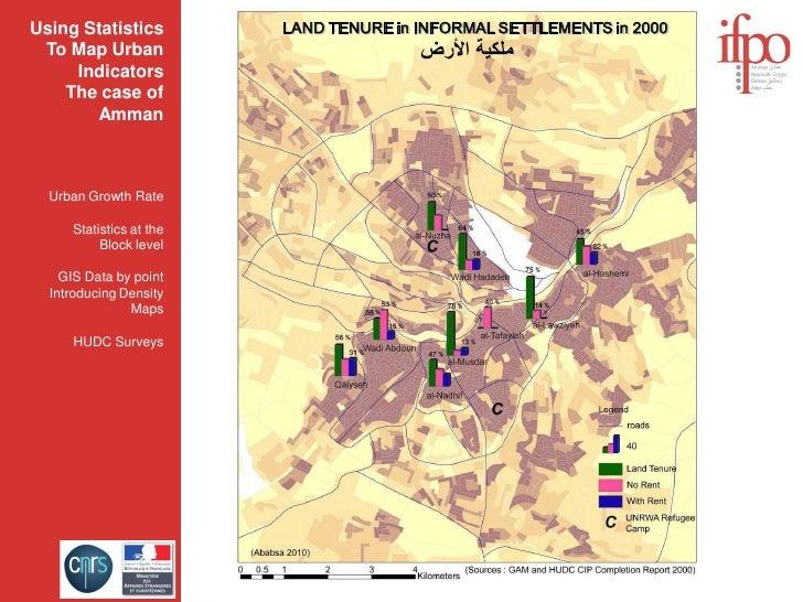 Using Statistics         LAND TENURE in INFORMAL SETTLEMENTS in 2000  To Map Urban                           ﻣﻠﻜﻴﺔ ﺍﻷﺭﺽ ...