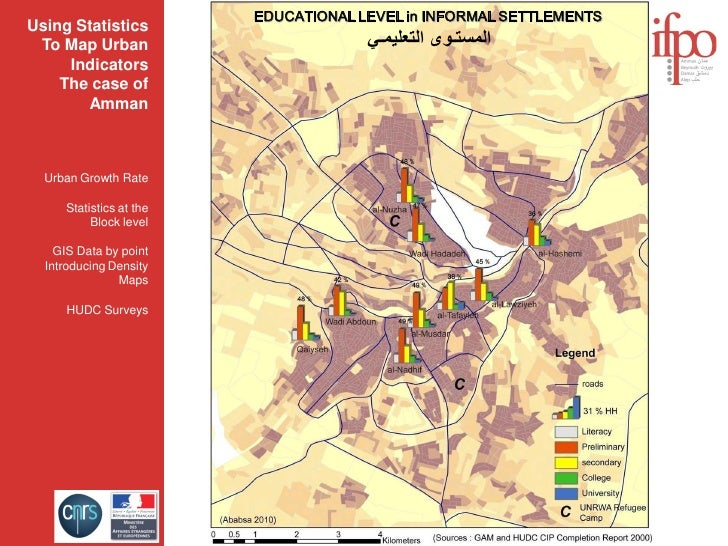EDUCATIONAL LEVEL in INFORMAL SETTLEMENTS Using Statistics  To Map Urban                         ﺍﻟﻤﺴﺘـﻮﻯ ﺍﻟﺘﻌﻠﻴﻤـﻲ     ...