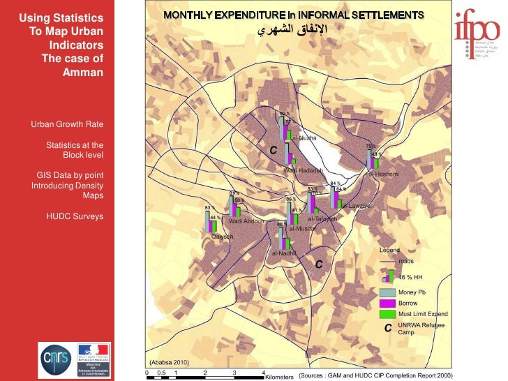 Using Statistics         MONTHLY EXPENDITURE in INFORMAL SETTLEMENTS  To Map Urban                           ﺍﻹﻧﻔﺎﻕ ﺍﻟﺸﻬﺮ...