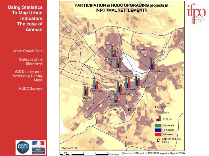 PARTICIPATION in HUDC UPGRADING projects in Using Statistics                                   INFORMAL SETTLEMENTS  To Ma...