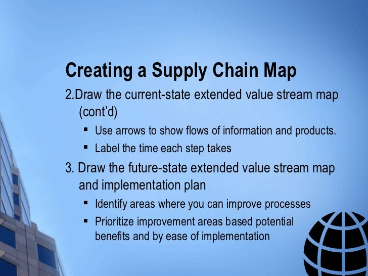 Mapping Supply Chains - How to draw a process map