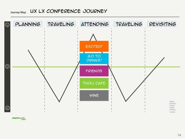 permanent journey plan Permanent contract, agency work: the plan to shake up social  a period relevant to their improvement journey and as they recruit for permanent.