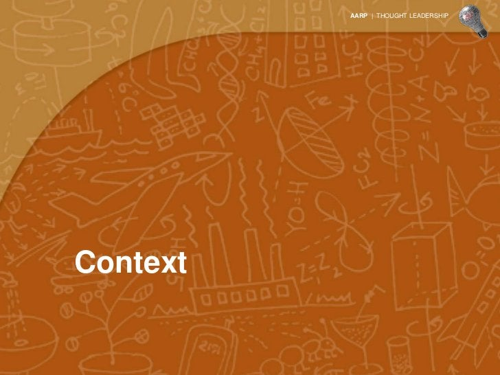 AARP | THOUGHT LEADERSHIPContext