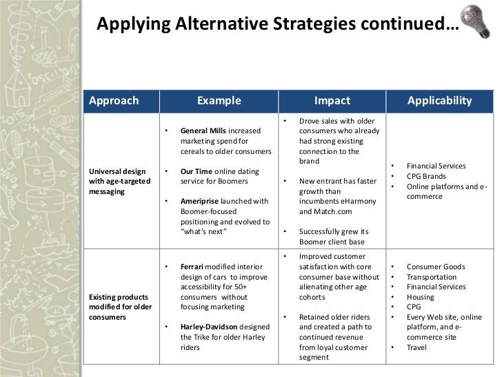 Areas of Expected Growth (continued)  Industry              Growth Areas and Potential Investment Themes                • ...