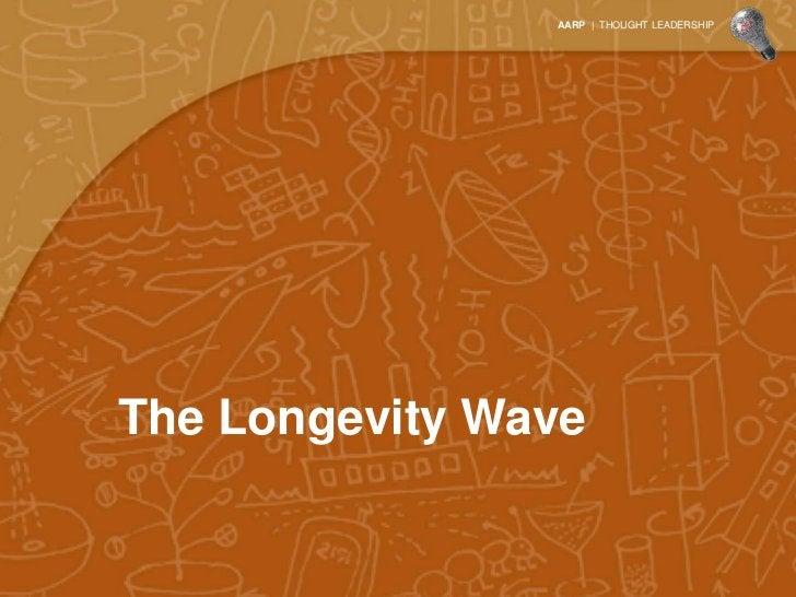 AARP | THOUGHT LEADERSHIPThe Longevity Wave