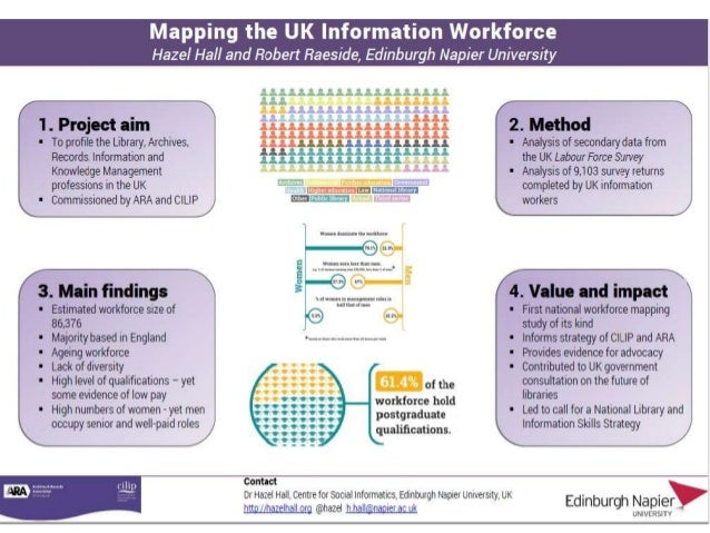 Mapping the UK Information Workforce