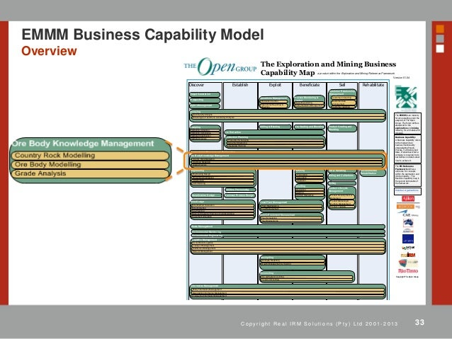business capability map template - mapping vendor solutions to emmm capability map