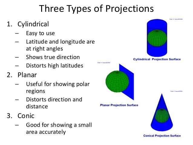 Map Projections and Map Scales