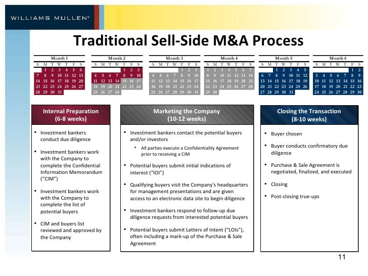 m a as a growth strategy M&a strategic planning: picking the right growth strategy for your business the topic of mergers and acquisitions in the it industry is dominating conversations at vendor conferences, channel par.