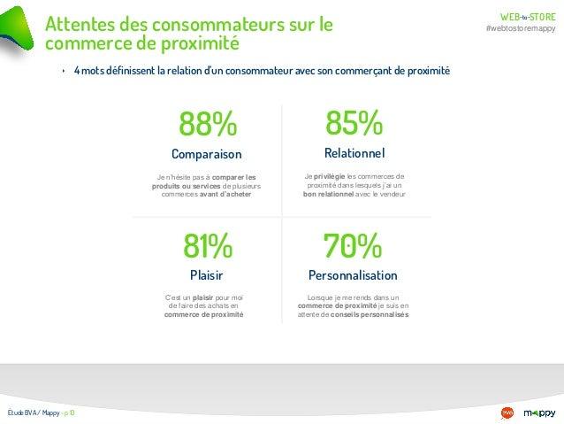 WEB STOREto- - #webtostoremappyAttentes des consommateurs sur le commerce de proximité ‣ 4 mots définissent la relation d'...