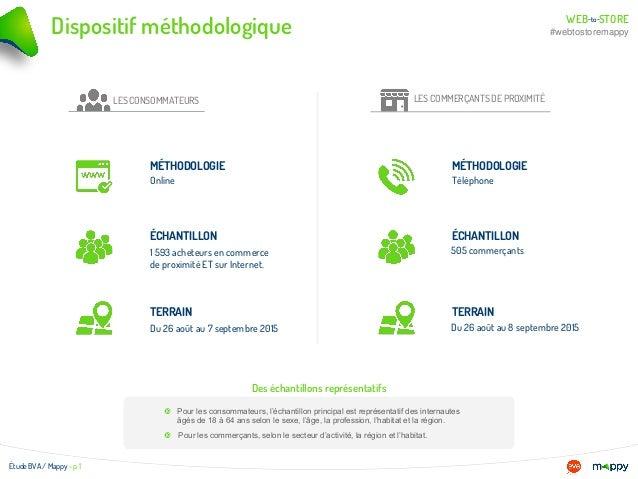 WEB STOREto- - #webtostoremappy Étude BVA / Mappy - p 1 Dispositif méthodologique MÉTHODOLOGIE ÉCHANTILLON TERRAIN Online ...