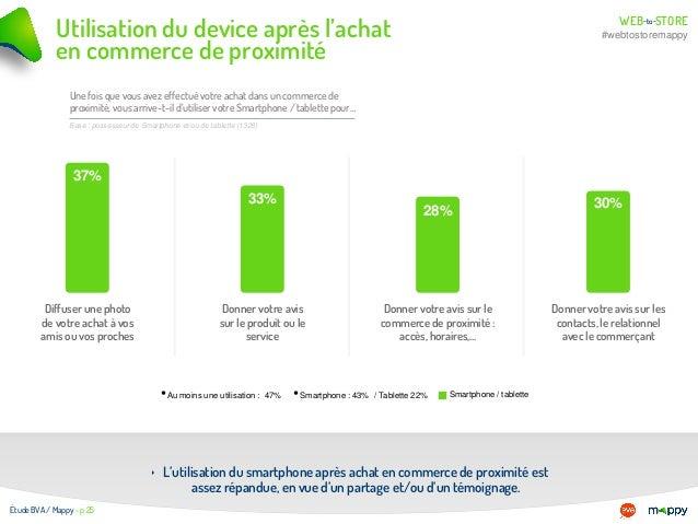 WEB STOREto- - #webtostoremappyUtilisation du device après l'achat en commerce de proximité Étude BVA / Mappy - p 25 ‣ L'u...
