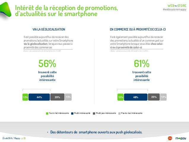 WEB STOREto- - #webtostoremappyIntérêt de la réception de promotions, d'actualités sur le smartphone Étude BVA / Mappy - p...