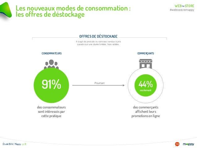 WEB STOREto- - #webtostoremappyLes nouveaux modes de consommation : les offres de déstockage Étude BVA / Mappy - p 31 91% ...