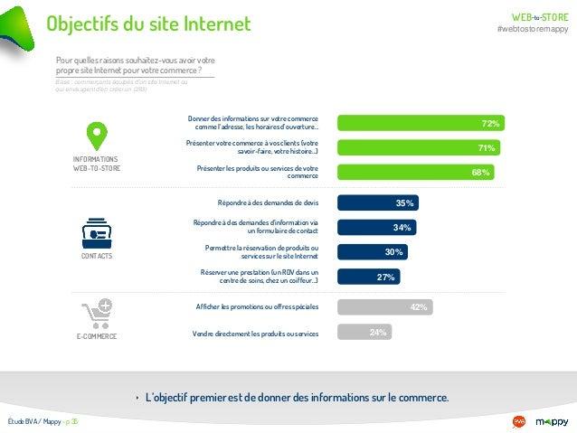 WEB STOREto- - #webtostoremappyObjectifs du site Internet Étude BVA / Mappy - p 35 ‣ L'objectif premier est de donner des ...