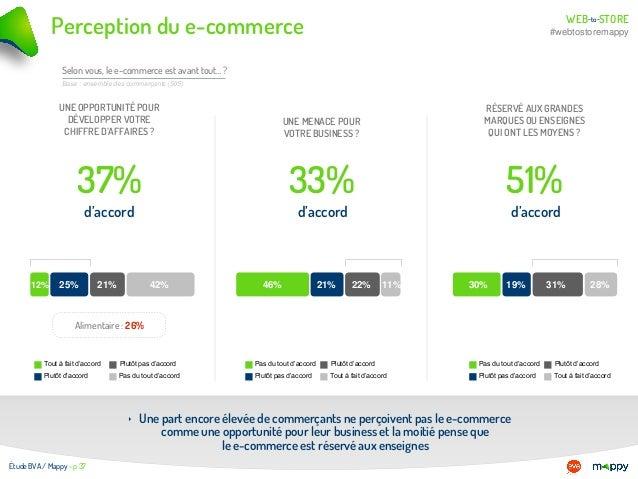 WEB STOREto- - #webtostoremappyPerception du e-commerce Étude BVA / Mappy - p 37 ‣ Une part encore élevée de commerçants n...