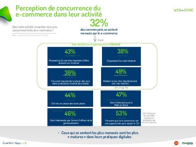 Titre de la slide WEB STOREto- - Une réaction au e-commerce sur Internet des commerçants se sentent menacés par le e-comme...