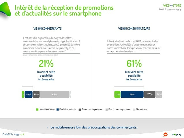 WEB STOREto- - #webtostoremappyIntérêt de la réception de promotions et d'actualités sur le smartphone Étude BVA / Mappy -...