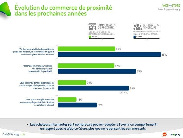 WEB STOREto- - #webtostoremappyÉvolution du commerce de proximité dans les prochaines années Étude BVA / Mappy - p 43 ‣ Le...