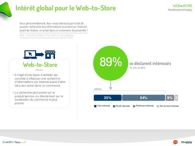 WEB STOREto- - #webtostoremappyIntérêt global pour le Web-to-Store Web-to-Store Définition • Il s'agit d'une façon d'achet...