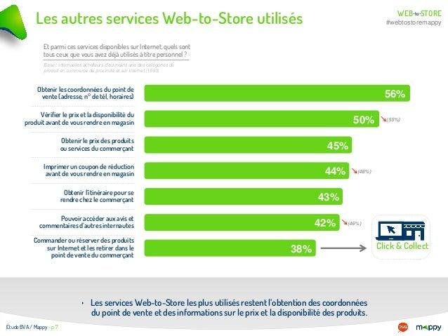 WEB STOREto- - #webtostoremappyLes autres services Web-to-Store utilisés Étude BVA / Mappy - p 7 ‣ Les services Web-to-Sto...